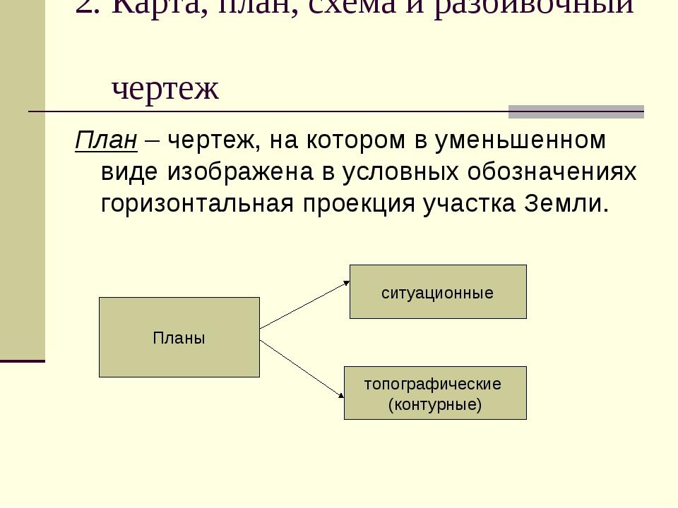 2. Карта, план, схема и разбивочный чертеж План – чертеж, на котором в уменьш...