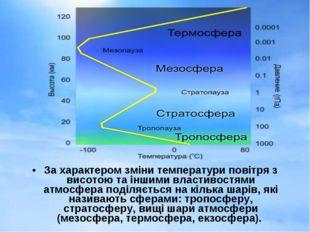 За характером зміни температури повітря з висотою та іншими властивостями атм