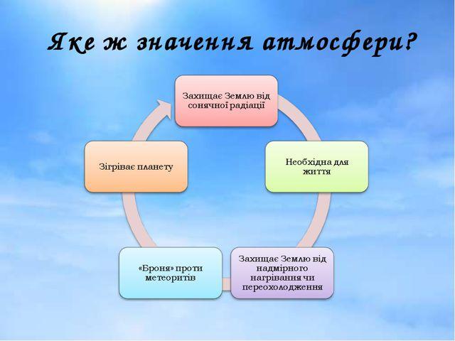 Яке ж значення атмосфери?