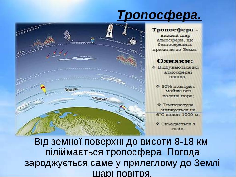 Тропосфера. Від земної поверхні до висоти 8-18 км підіймається тропосфера Пог...