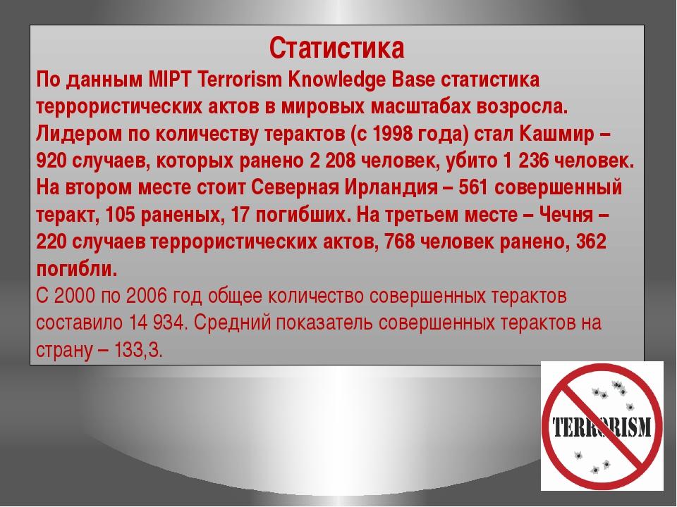 Статистика По данным MIPT Terrorism Knowledge Base статистика террористически...