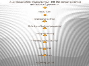«Қазақстандағы білім беруді дамытудың 2011-2020 жылдарға арналған мемлекетті
