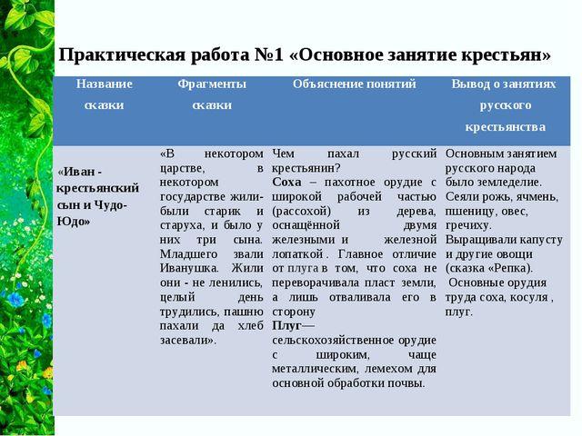 Практическая работа №1 «Основное занятие крестьян» Название сказкиФрагменты...
