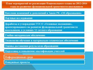 Имиджевые проекты Информационная среда Подготовка и повышение квалификации