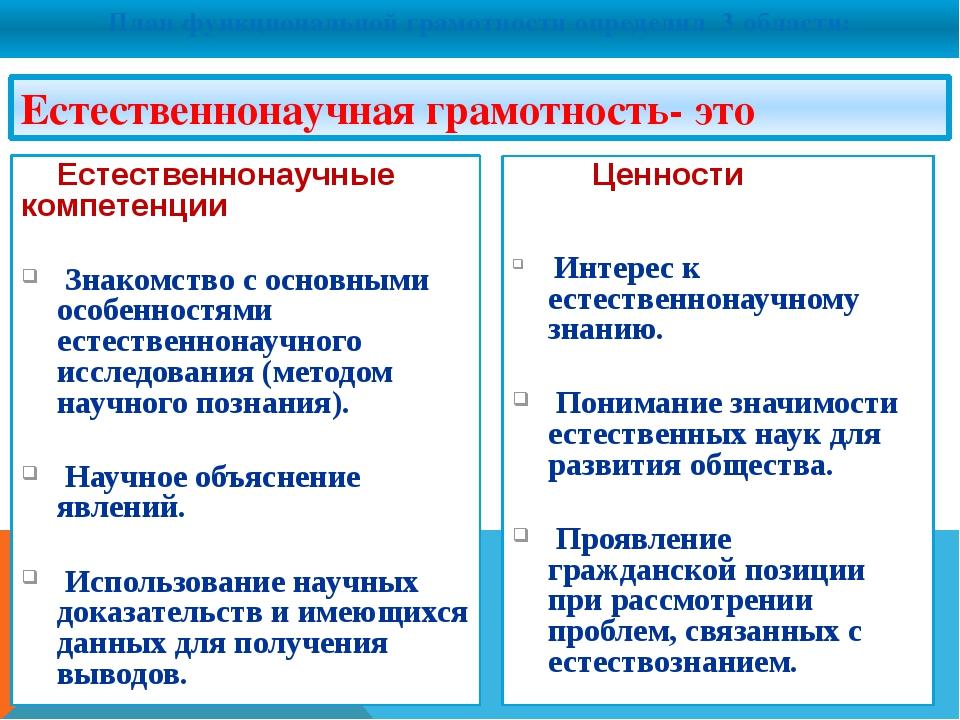 План функциональной грамотности определил 3 области: Естественнонаучная грам...
