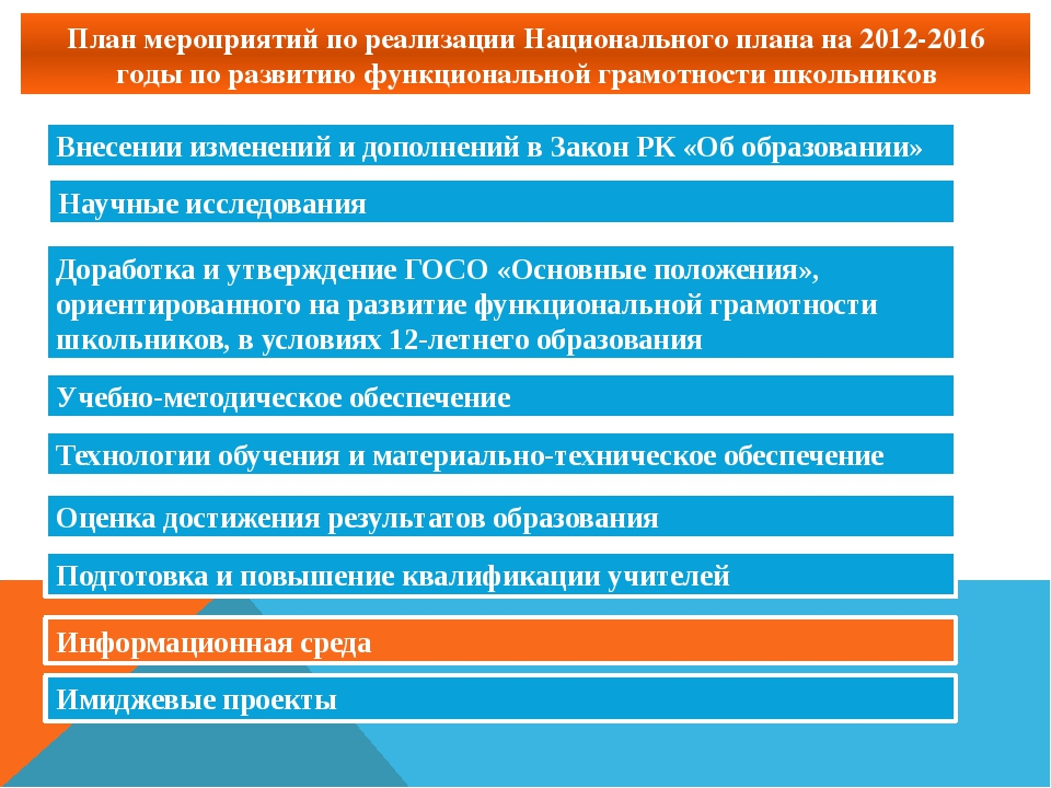 Имиджевые проекты Информационная среда Подготовка и повышение квалификации...