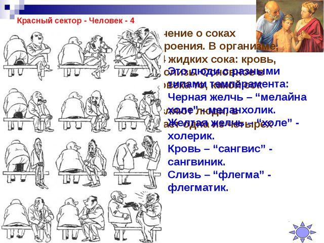 Красный сектор - Человек - 4 Гиппократом было создано учение о соках организм...