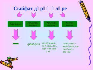Сыйфат дәрәҗәләре -рак/-рәк иң,дөм,кып-, зәп-,ямь-,ап-, сап-,тип-,бик һ.б. -г