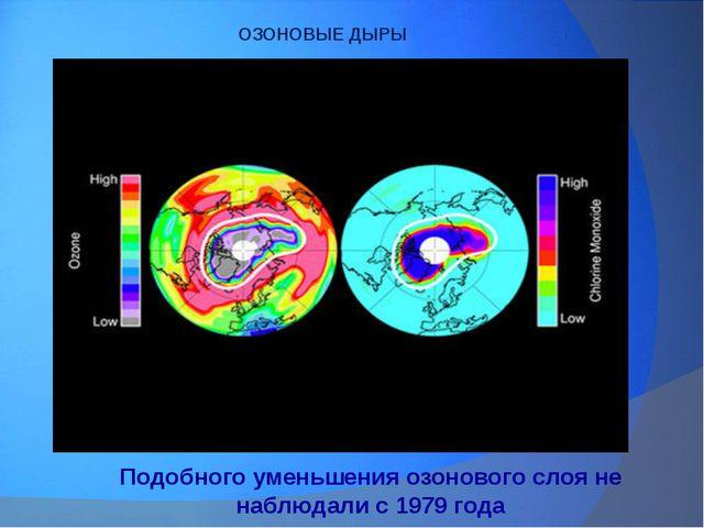 ОЗОНОВЫЕ ДЫРЫ Подобного уменьшения озонового слоя не наблюдали с 1979 года