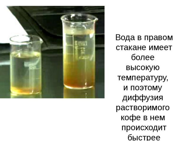 Вода в правом стакане имеет более высокую температуру, и поэтому диффузия ра...