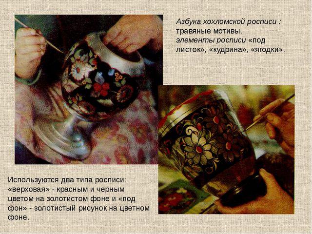Азбука хохломской росписи : травяные мотивы, элементы росписи «под листок», «...