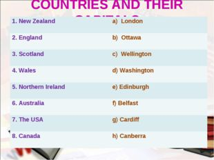 COUNTRIES AND THEIR CAPITALS 1. New Zealand 	a) London 2. England 	b) Ottawa