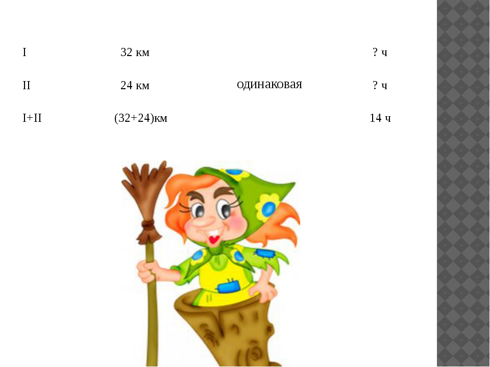 S V t I 32км одинаковая ?ч II 24 км ?ч I+II (32+24)км 14 ч