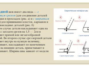 Накладной шов имеет два вида — с открытым срезом (для соединения деталей подк