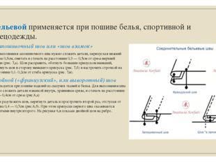 Бельевой применяется при пошиве белья, спортивной и спецодежды. Запошивочный
