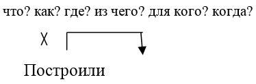 http://static.interneturok.cdnvideo.ru/content/contentable_static_image/187107/be57bbd0_8861_0132_7081_12313c0dade2.jpg