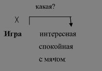 http://static.interneturok.cdnvideo.ru/content/konspekt_image/187092/634a6e70_884c_0132_7072_12313c0dade2.png