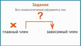 http://static.interneturok.cdnvideo.ru/content/konspekt_image/187087/5a0d1070_884c_0132_706d_12313c0dade2.jpg