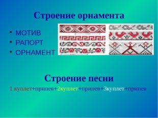 Строение орнамента МОТИВ РАПОРТ ОРНАМЕНТ Строение песни 1 куплет+припев+2купл