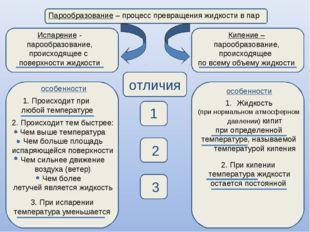 Парообразование – процесс превращения жидкости в пар Испарение - парообразов