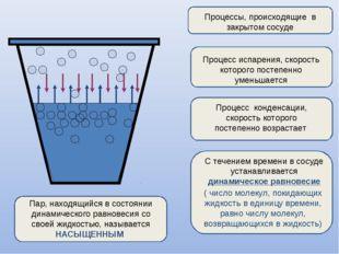 Процессы, происходящие в закрытом сосуде Процесс испарения, скорость которог