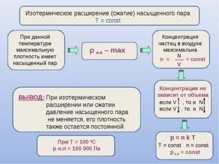 Изотермическое расширение (сжатие) насыщенного пара Т = const При данной тем