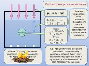 Атмосферное давление р0 Давление жидкости p = ρgh Давление насыщенного пара Р
