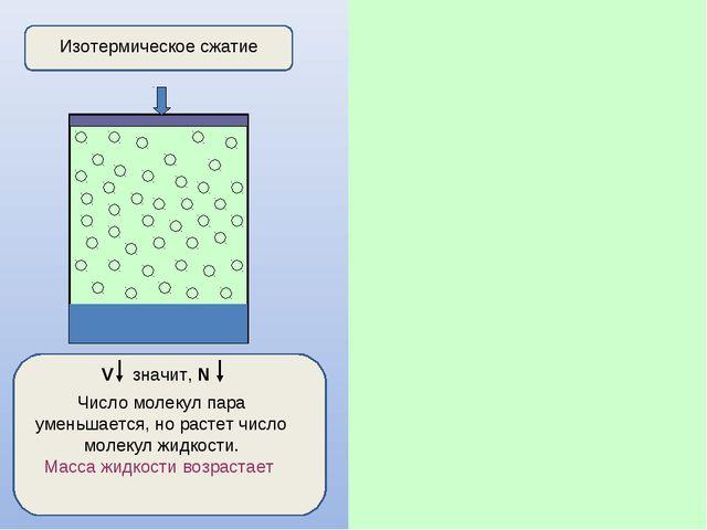 Изотермическое сжатие V значит, N Число молекул пара уменьшается, но растет...