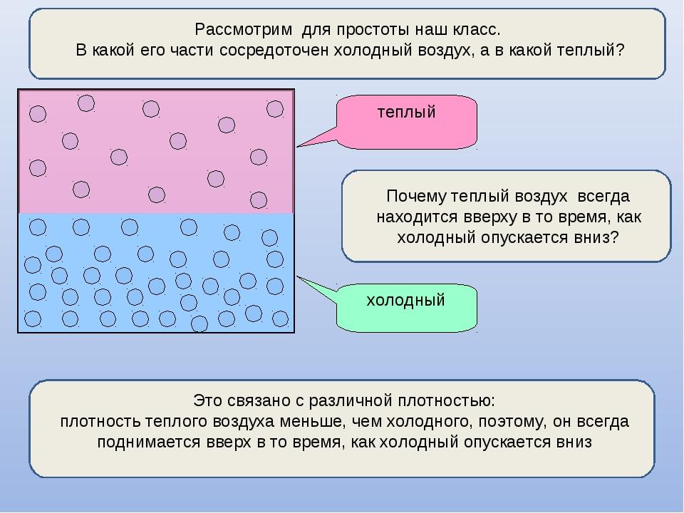 Рассмотрим для простоты наш класс. В какой его части сосредоточен холодный в...