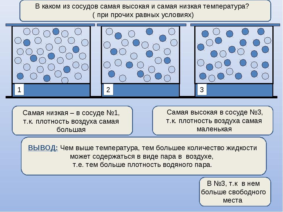 В каком из сосудов самая высокая и самая низкая температура? ( при прочих ра...