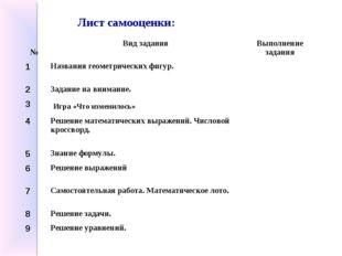 Лист самооценки: №Вид заданияВыполнение задания 1Названия геометрических ф