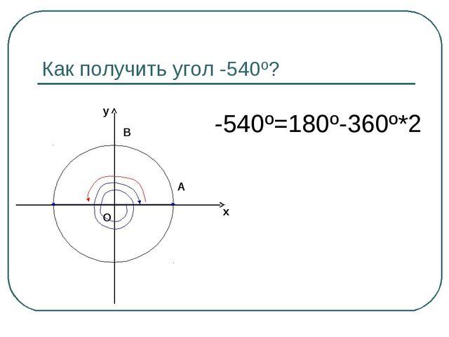 Как получить угол -540º? -540º=180º-360º*2