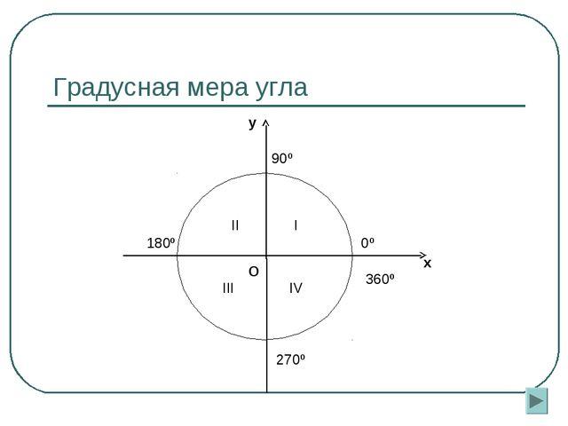Градусная мера угла