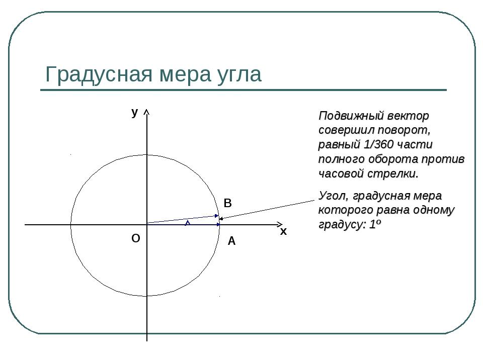 Градусная мера угла Подвижный вектор совершил поворот, равный 1/360 части пол...