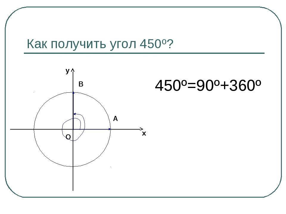 Как получить угол 450º? 450º=90º+360º