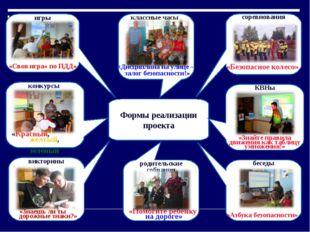 Формы реализации проекта игры соревнования КВНы викторины беседы «Дисциплина
