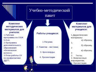 Учебно-методический пакет Комплект методических материалов для учителя: Рабоч