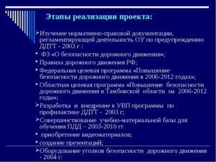Этапы реализации проекта: Изучение нормативно-правовой документации, регламен