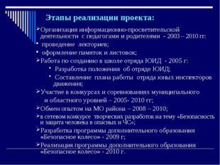 Этапы реализации проекта: Организация информационно-просветительской деятель