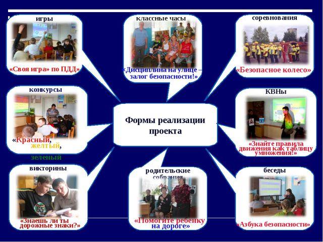 Формы реализации проекта игры соревнования КВНы викторины беседы «Дисциплина...