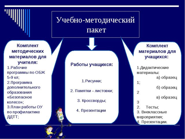 Учебно-методический пакет Комплект методических материалов для учителя: Рабоч...