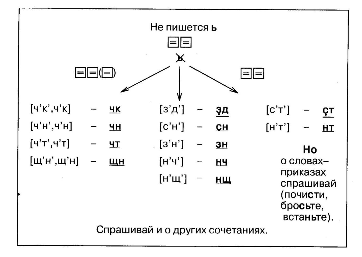 C:\Users\Митрофанушка\Pictures\2010-10-22\002.jpg