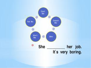 She _________ her job. It`s very boring.