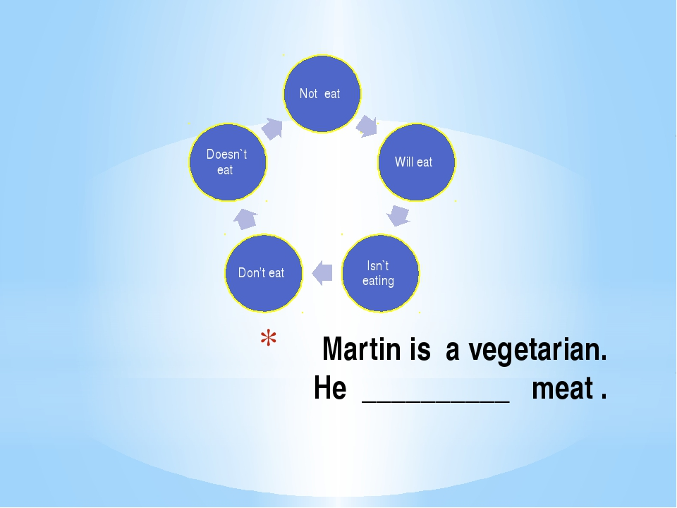 Martin is a vegetarian. He __________ meat .