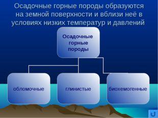Осадочные горные породы образуются на земной поверхности и вблизи неё в услов