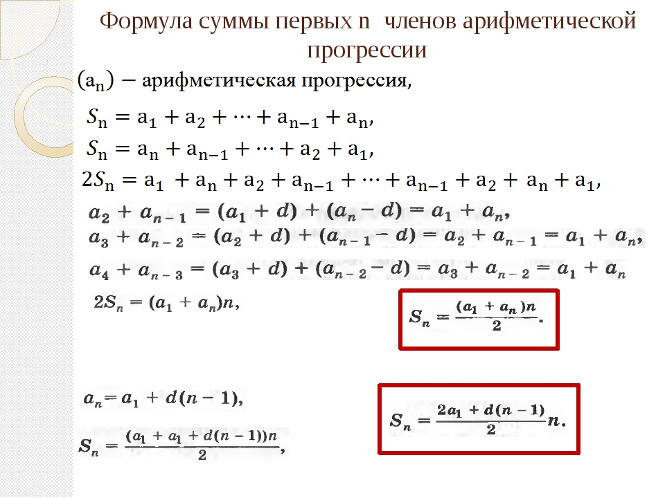 Формула суммы первых n членов арифметической прогрессии