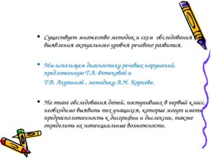 Существует множество методик и схем обследования для выявления актуального ур