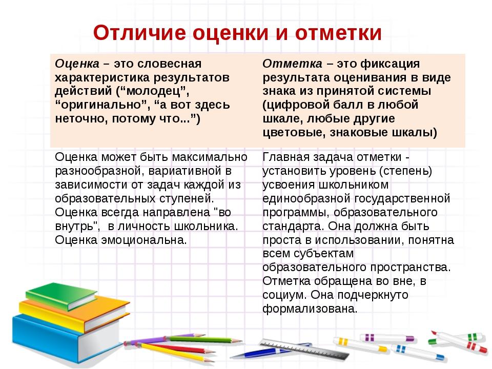 Отличие оценки и отметки Оценка –это словесная характеристика результатов де...
