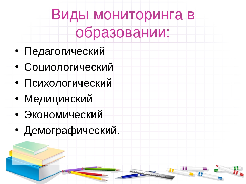 Виды мониторинга в образовании: Педагогический Социологический Психологически...