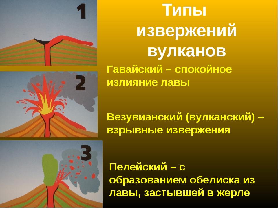 Типы извержений вулканов Гавайский – спокойное излияние лавы Везувианский (ву...